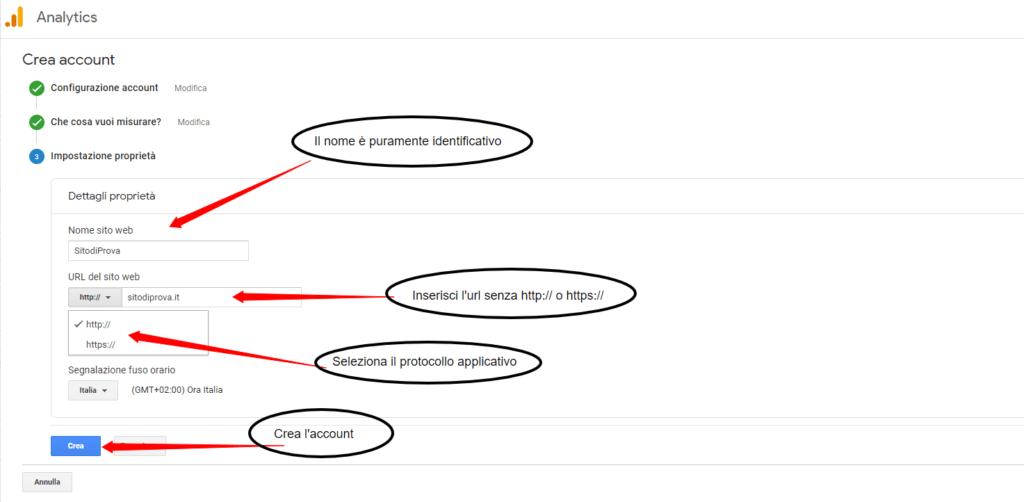 Impostazione proprietà configurazione Google Analytics