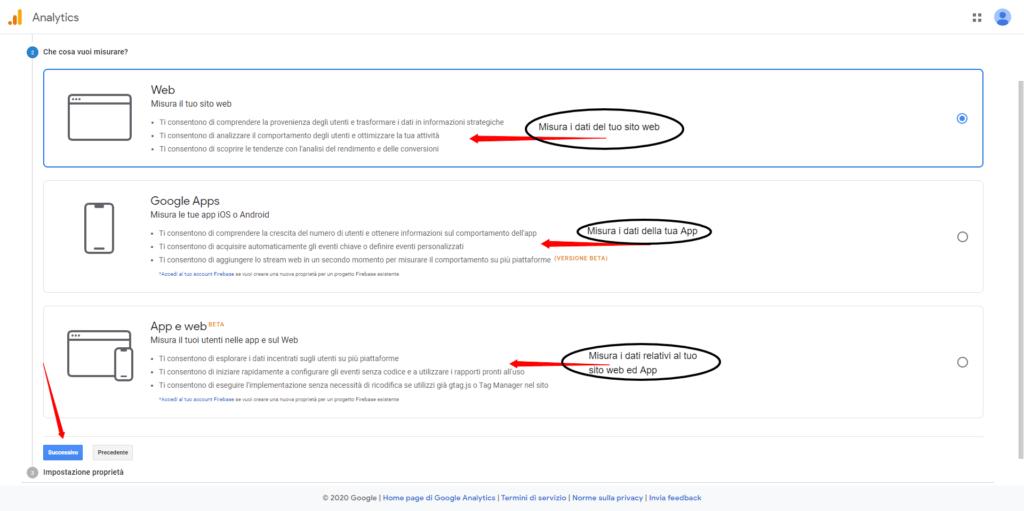 che cosa vuoi misurare configurazione google analytics